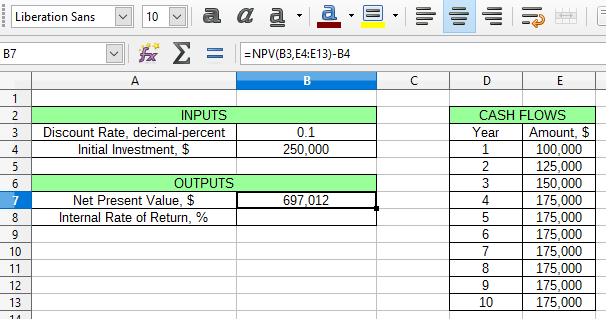 'The npv() function is used in LibreOffice to determine the net present value of the sample project given the initial investment and the projected cash flows.'